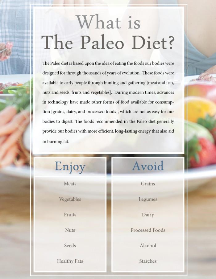 Paleo Diet overview