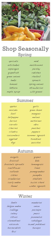 Seasonal Produce List