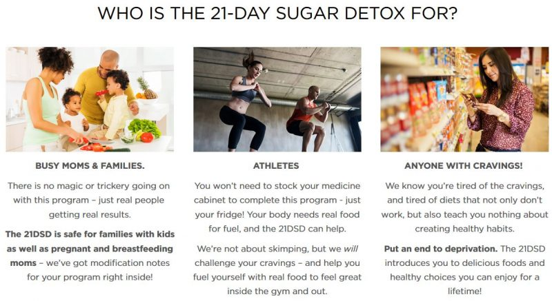 Who is the 21-Day Detox for.