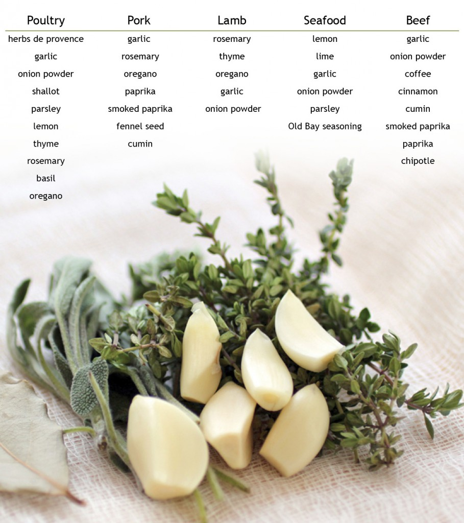 paleo herbs and spice parings