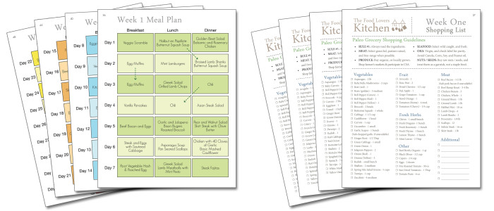 meal plan and shopping lists