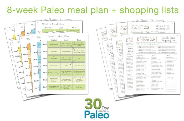 Paleo Weekly Meal Plans