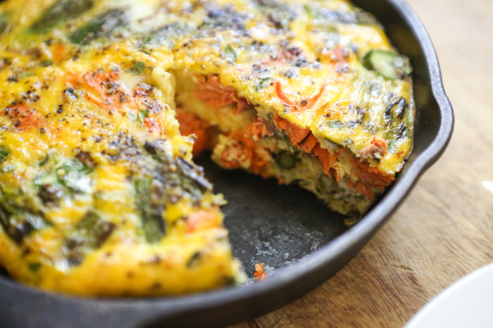 Easy Paleo Frittata Recipe — Dishmaps