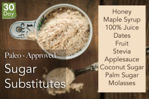 Sugar substitutes_edited-1