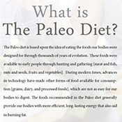 About the Paleo Diet