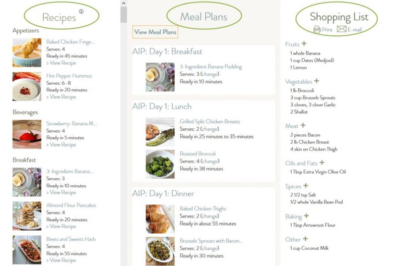 free online paleo meal planner and shopping list generator primal